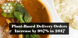 Plant-Based Delivery Orders Increase by 987% in 2017